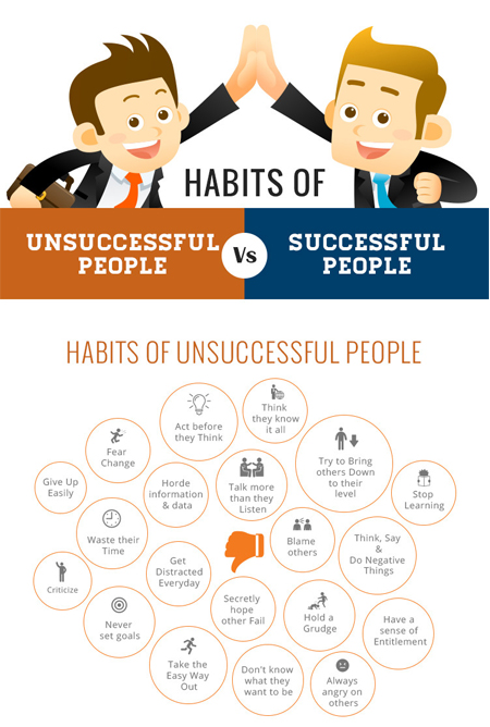 Habits of successful people #2